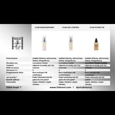 Fluid wodoodporny 30 ml & Wkład cieni DIA26